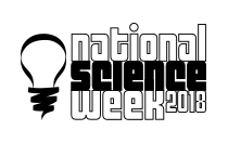 Questacon National Science Week